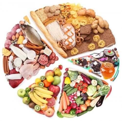 العناصر الغذائية الأساسية في النظام الغذائي الصحي